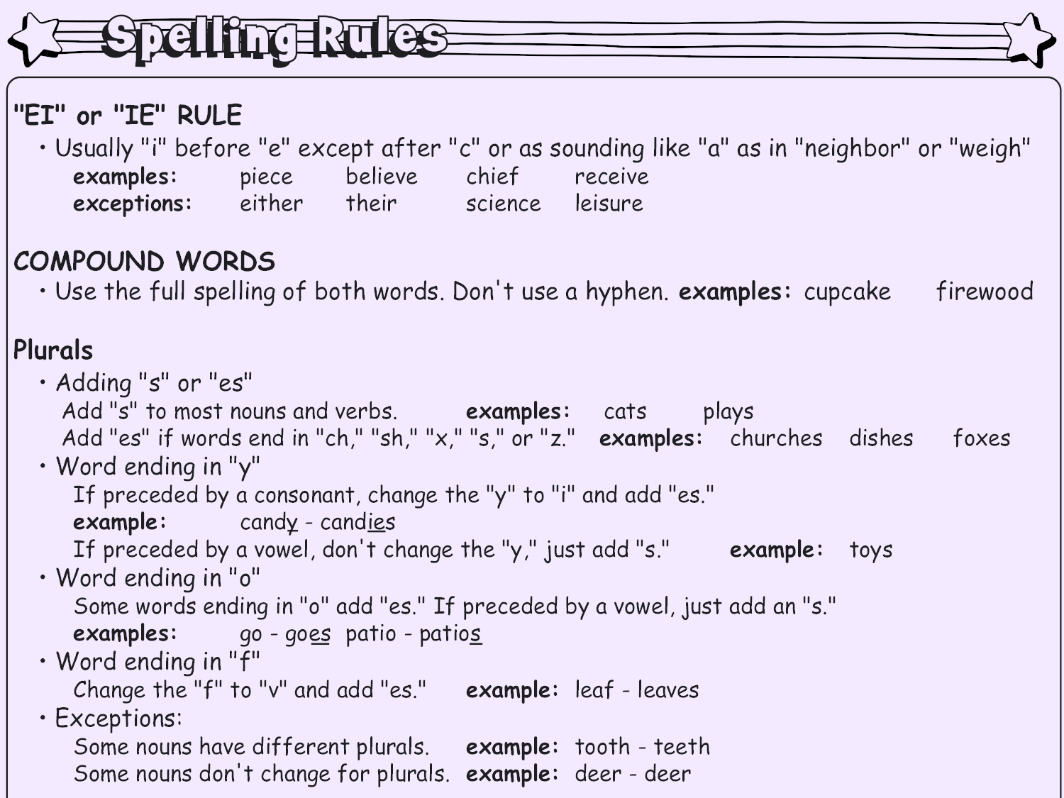 Spelling Rules Chart | Worksheets & Printables | Scholastic | Parents