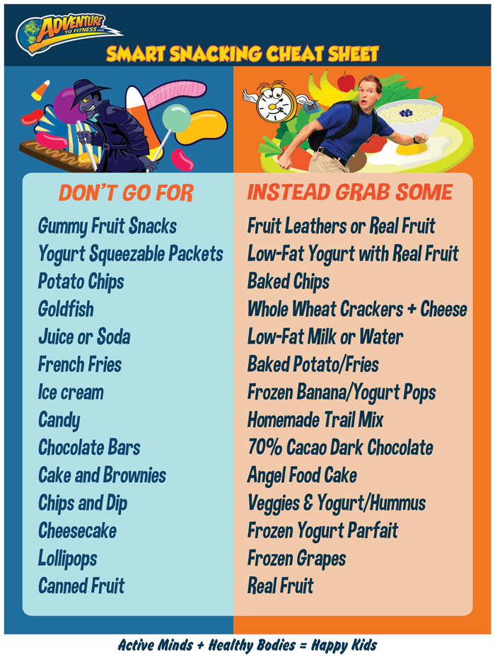 Healthy Snacks 101: Guidelines & Cheat Sheet | Scholastic | Parents