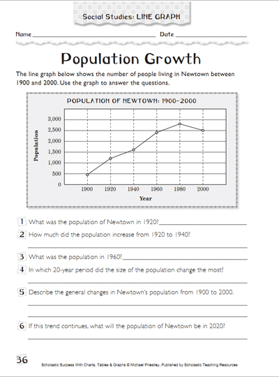 Population Growth Using Graphs Worksheets Printables