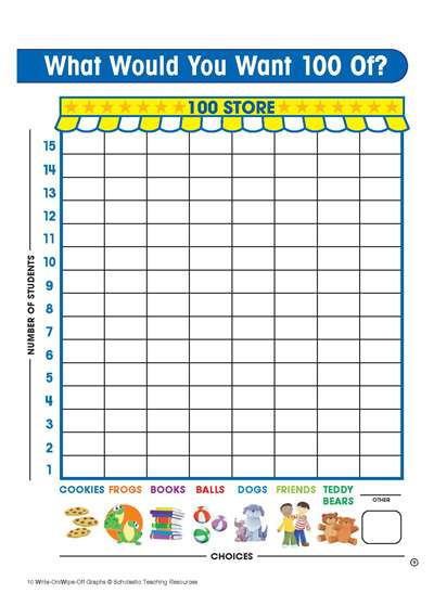 A Fun Way To Learn To Count To 100 Worksheets Printables