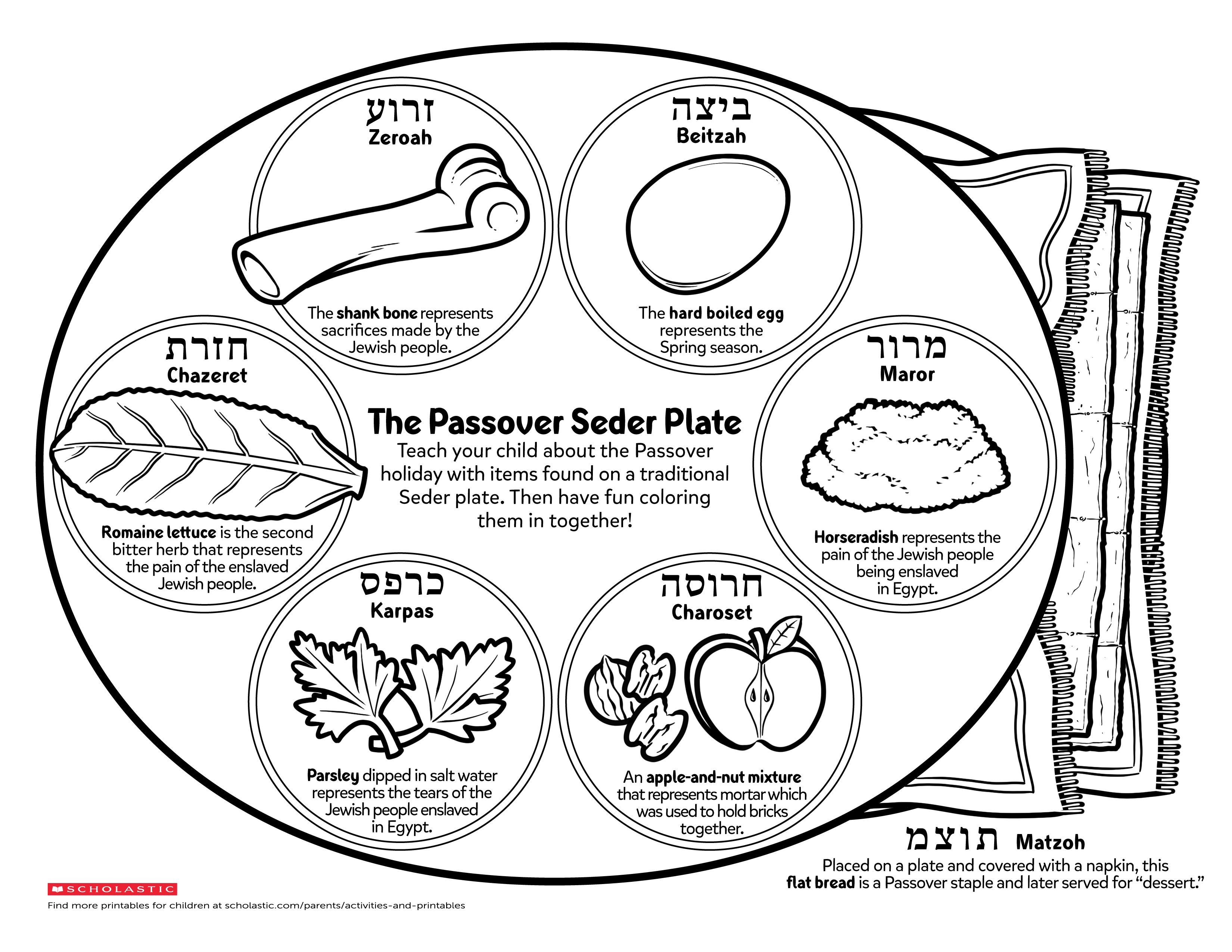 Celebrate Passover With a Seder Plate Printable | Scholastic | Parents