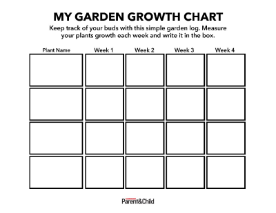 photograph relating to Printable Chart named Enhancement Chart printable Scholastic Moms and dads