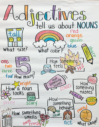 6 Amazing Anchor Charts Scholastic