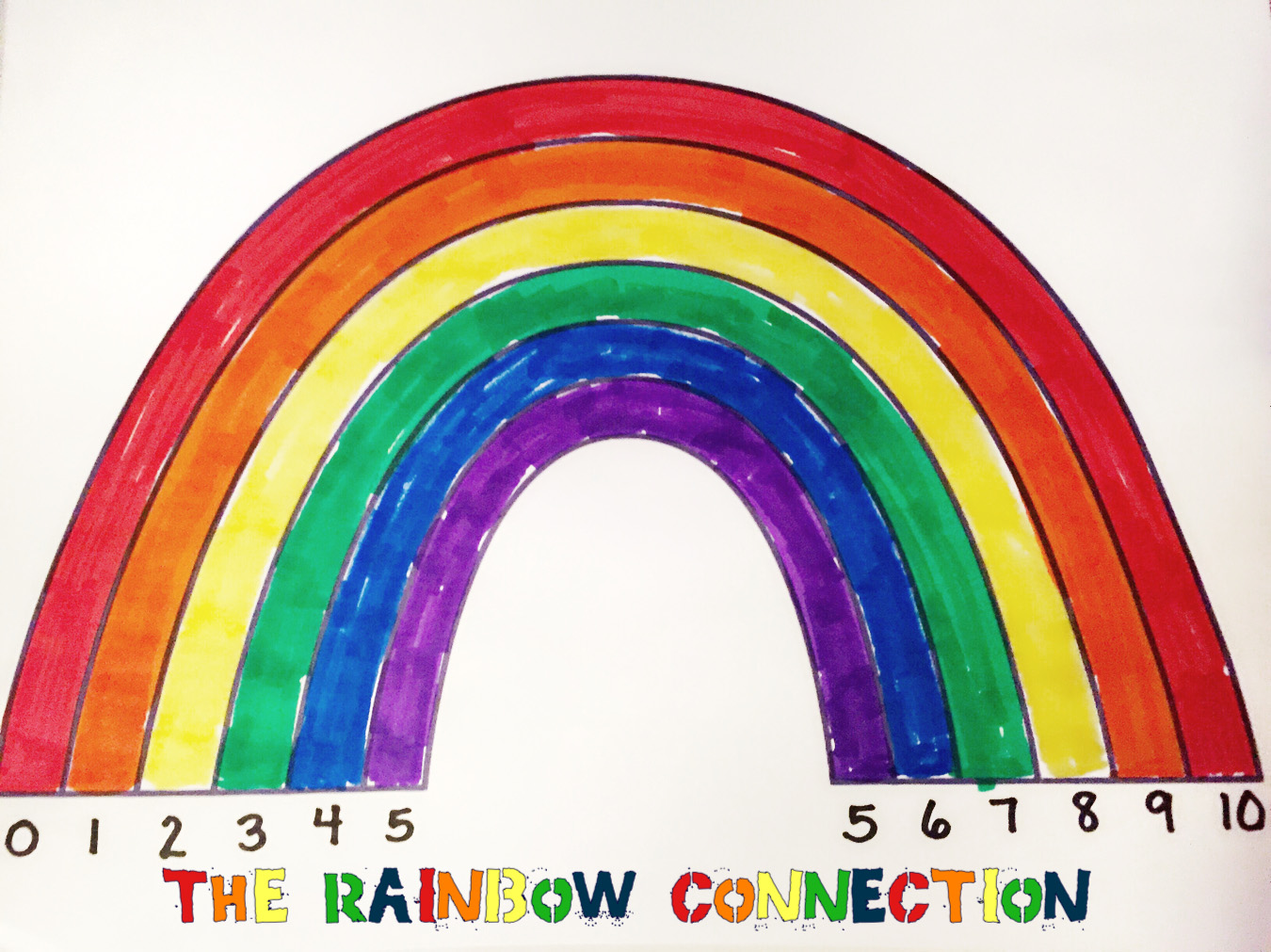A rainbow shows the pairs of numbers that equal ten