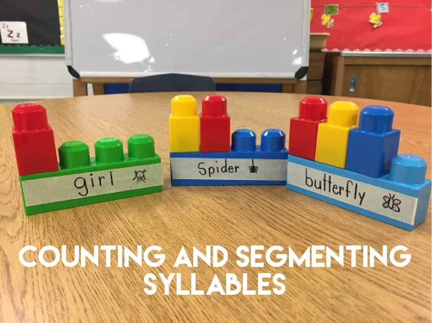 Fun Reading Games: Syllable Block Segmenting