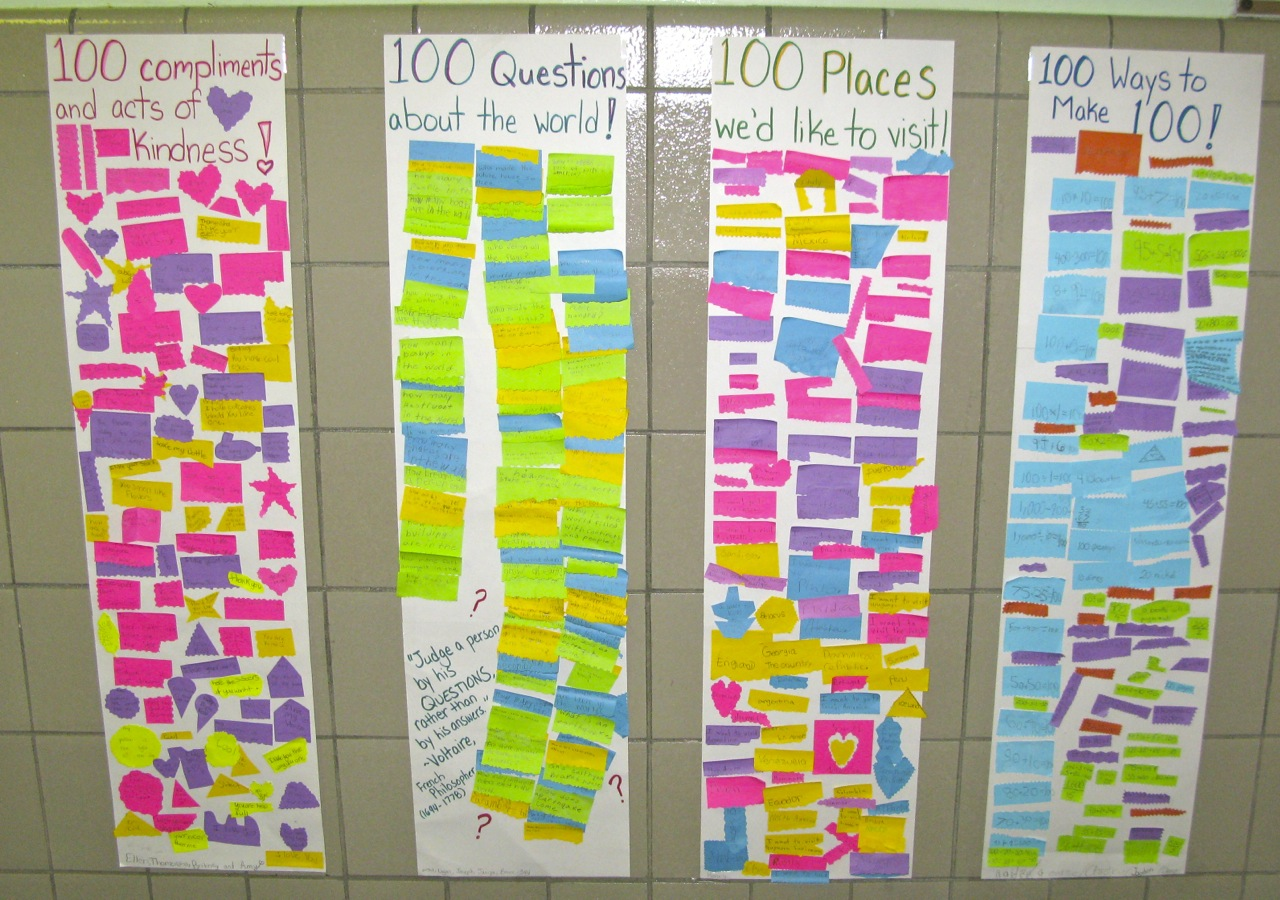 The Hundredth Day of School — A Place Value Celebration! | Scholastic