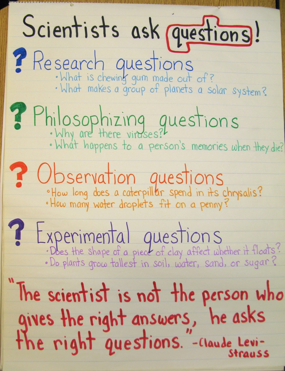worksheet Types Of Scientists Worksheet asking questions like a scientist an ice balloon exploration additional resources about questioning and the scientific method
