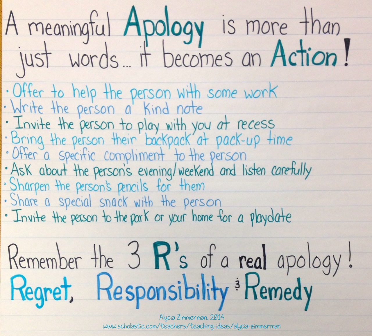 Apology of Action Anchor Chart
