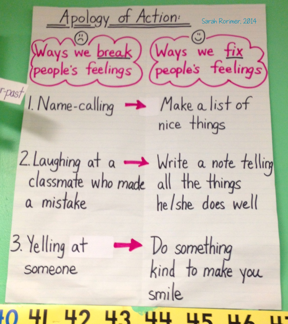 New Anchor Charts For A New Year Scholastic