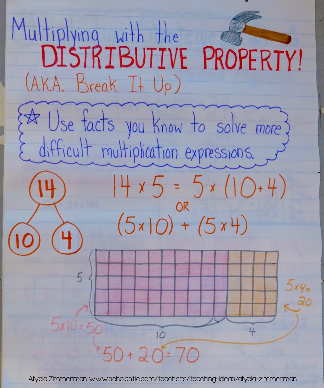worksheet Working With The Properties Of Mathematics teaching multiplication with the distributive property scholastic activities