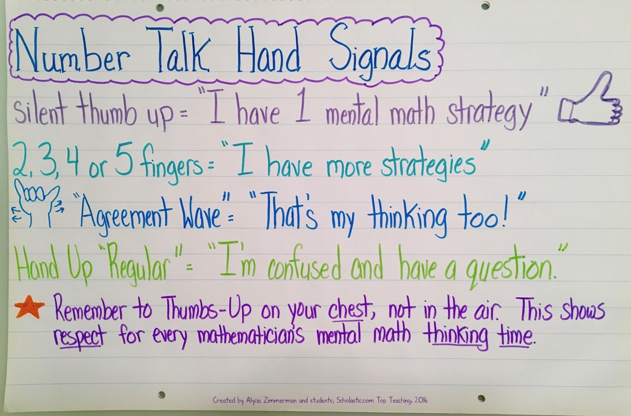 Number Talk Hand Signals Anchor Chart