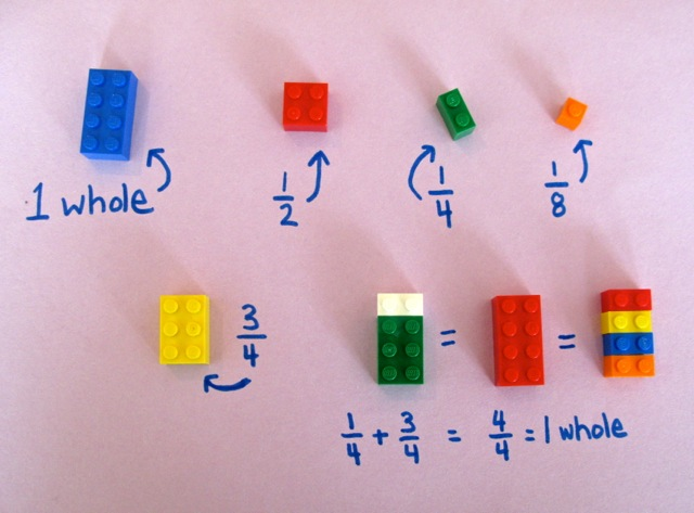 Using LEGO to Build Math Concepts – Pattern Block Fraction Worksheets