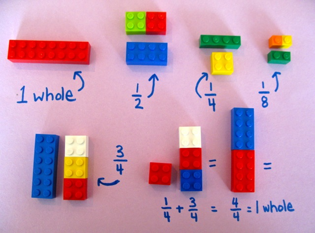 Using LEGO to Build Math Concepts – Lego Maths Worksheets