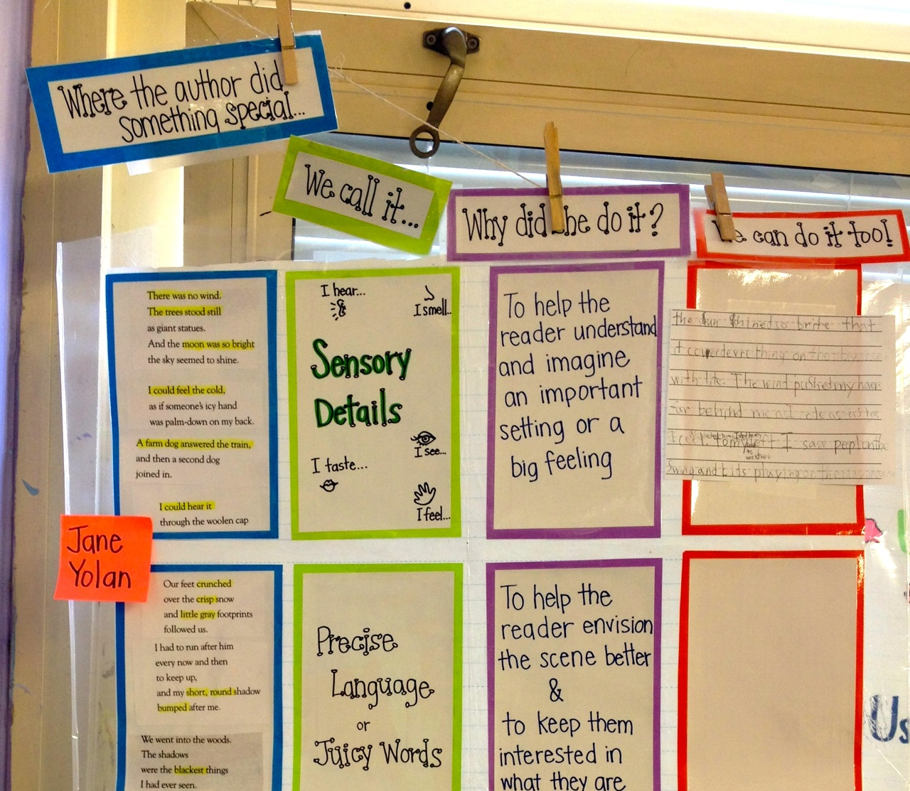 using mentor texts to empower student authors  susie a phenomenal writing teacher on my team makes the connection between mentor texts and the students writing very clear this anchor chart