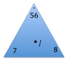Multiplication Fact Triangle