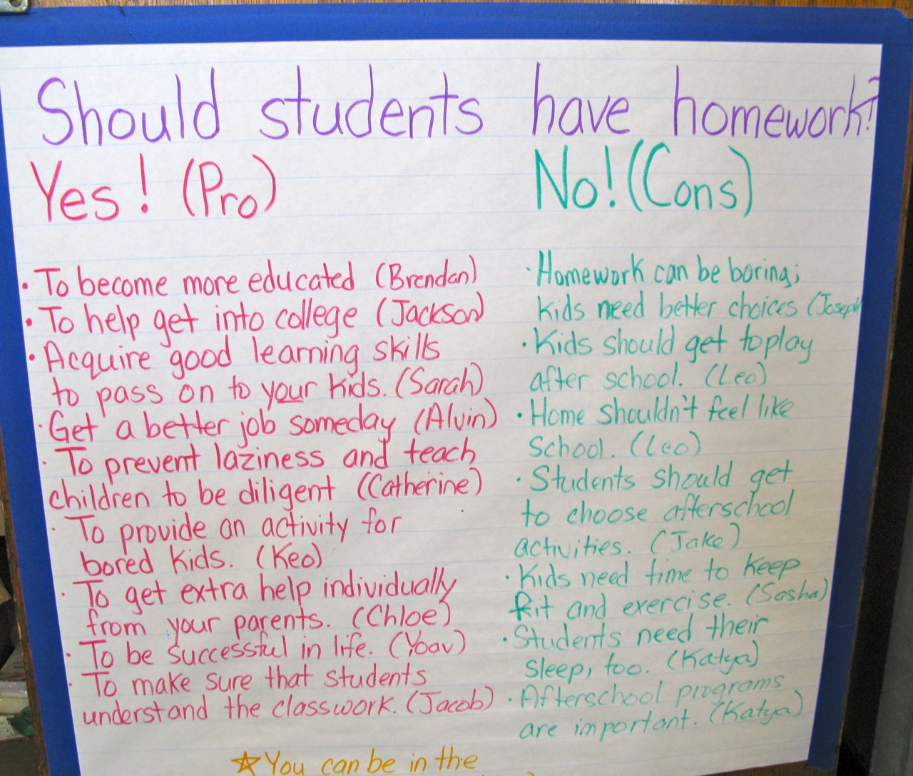 Is homework harmful or helpful pros and cons