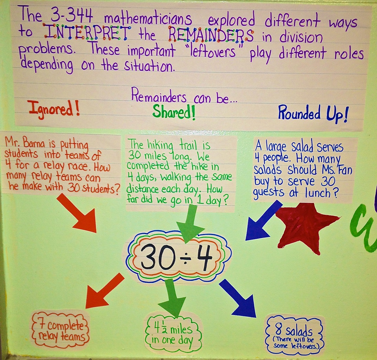 Division Sos What To Do About Remainders Scholastic