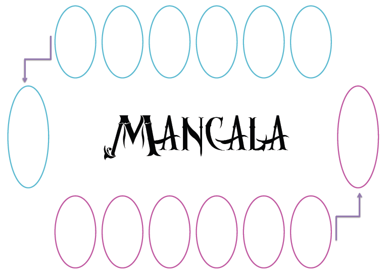where did mancala originate