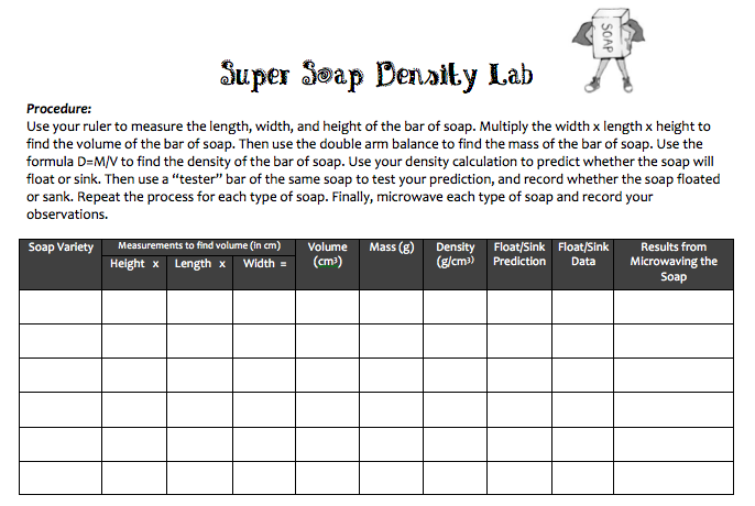 Super Soap Density Experiment student printable