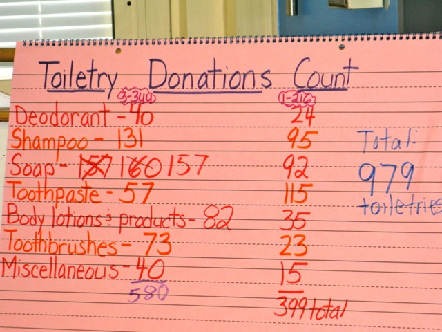 A chart of the total number of toiletries we collected.
