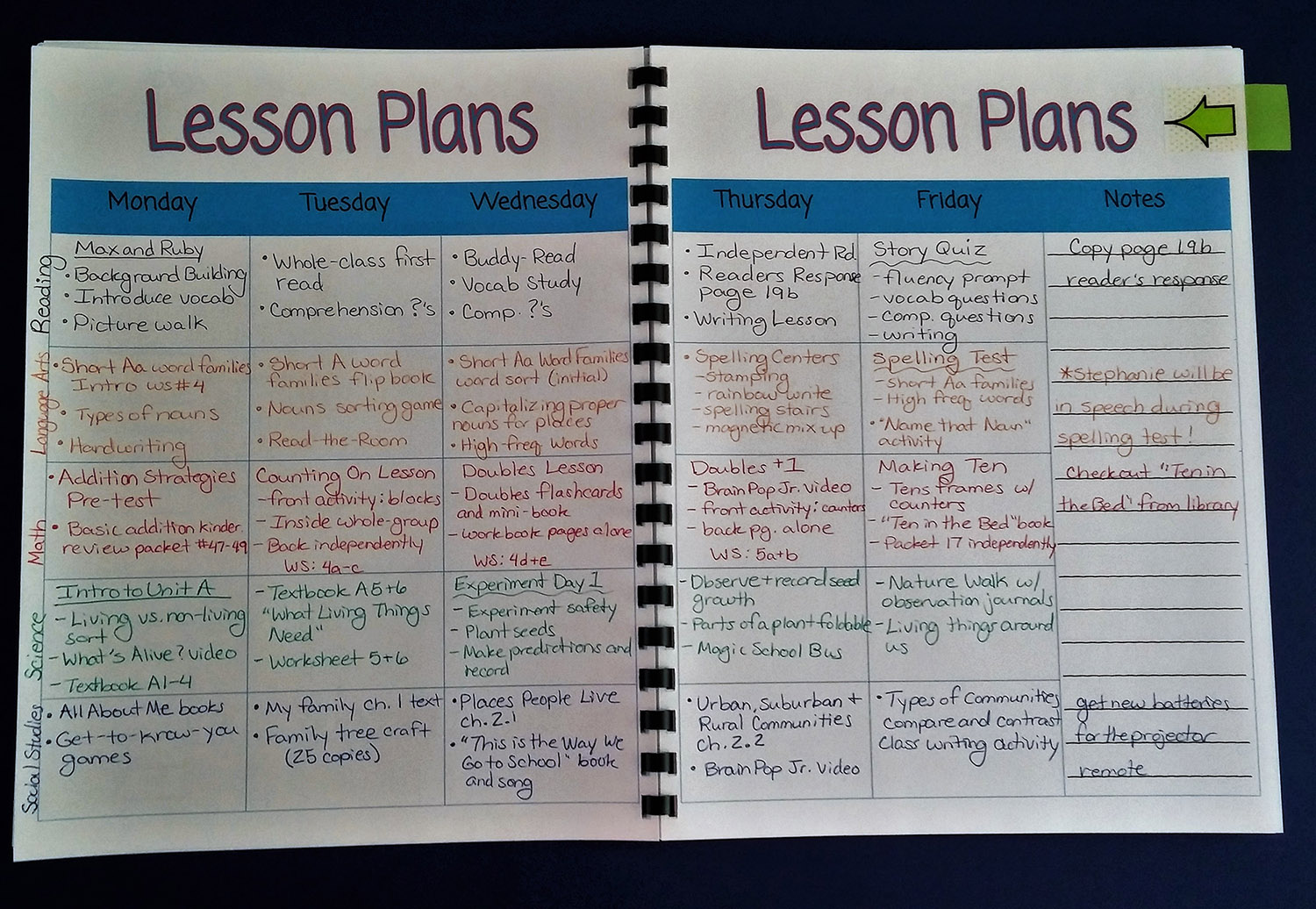 How to write a children books lesson plans