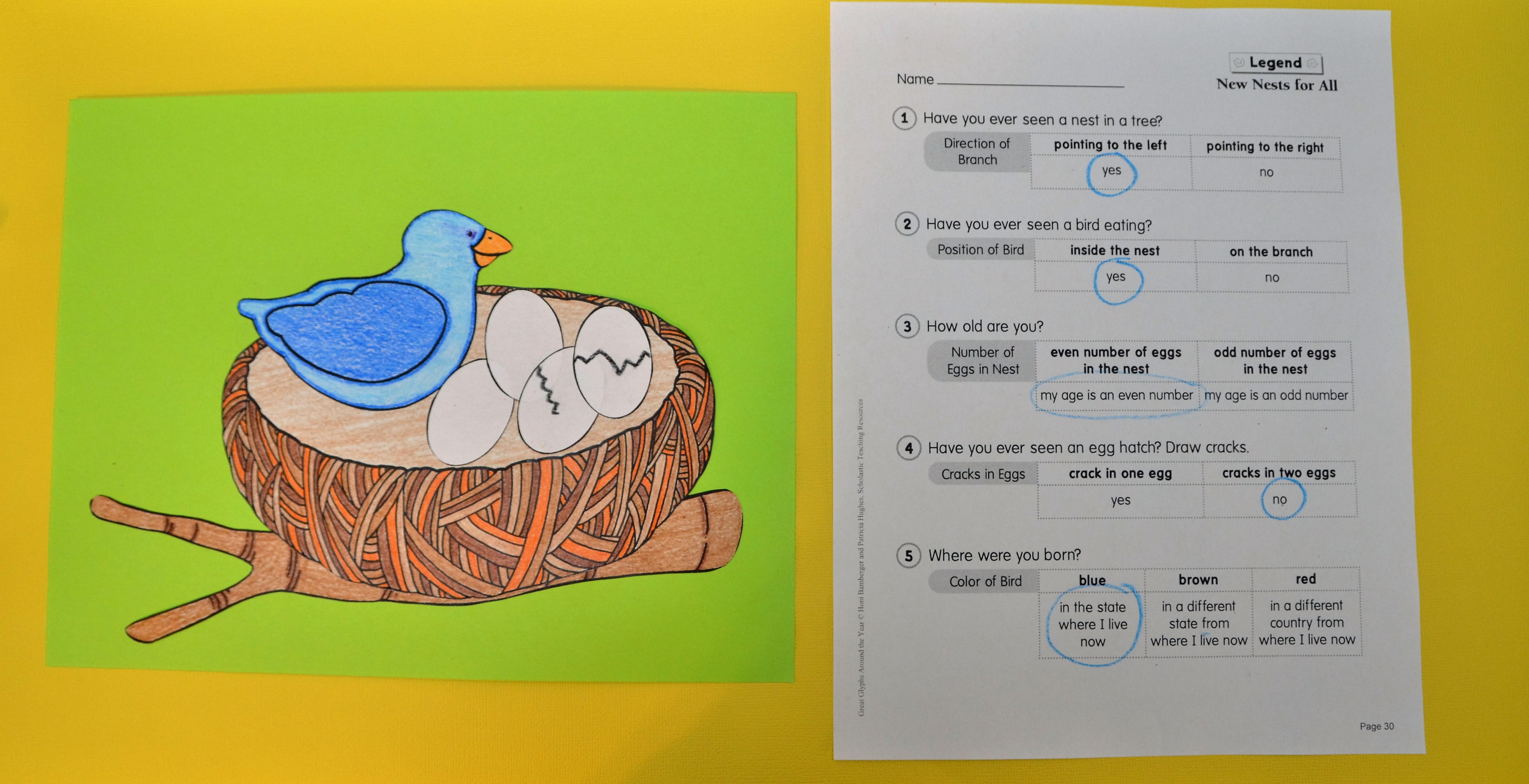 Drawing printout how to draw a bird nest - Bird Nest Glyph