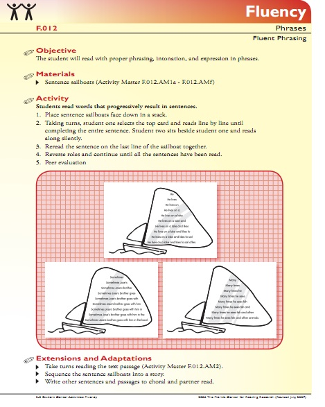 Internet Fluency Resources Get Your Printers Ready