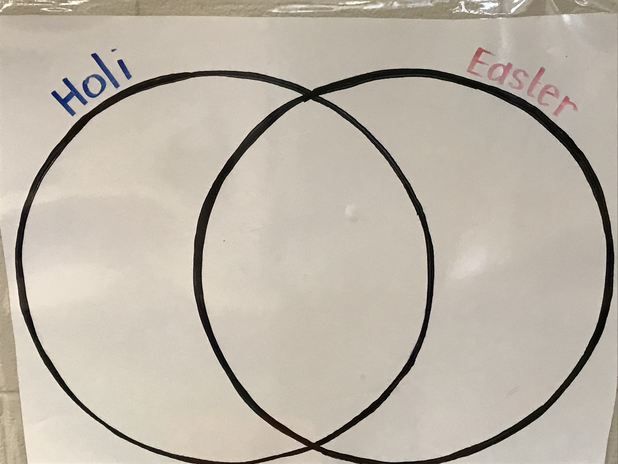 Increasing students cultural exposure with holi scholastic our intention was to use the information from the kwl chart to complete a venn diagram comparing easter with holi pooptronica