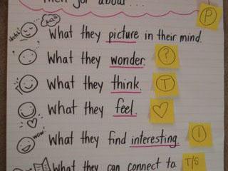 lead sentence starters
