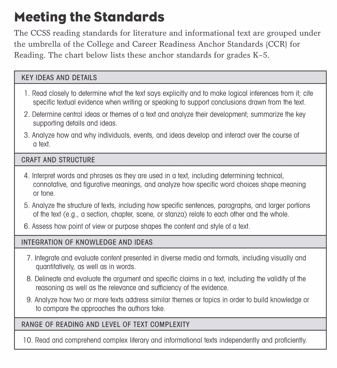 - Easy And Effective Week-by-Week Homework For Reading Comprehension
