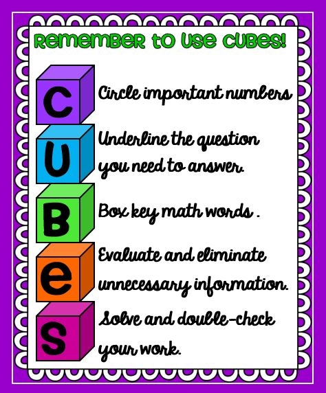 photo relating to Cubes Math Strategy Printable named CUBES Technique towards Take care of Demanding Phrase Situations Scholastic