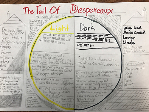 The Tale Of Despereaux A Read Along Guide Scholastic