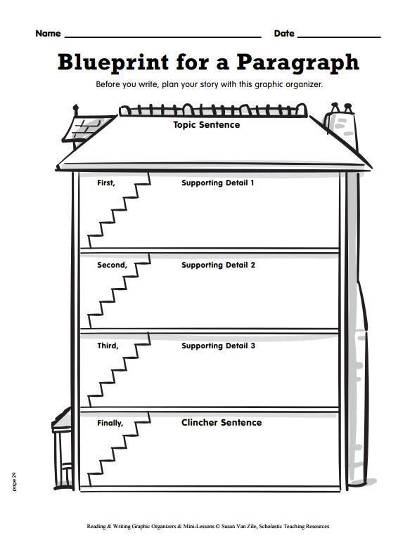 Step by step research reports for young writers scholastic blueprint for a paragraph ccuart Gallery
