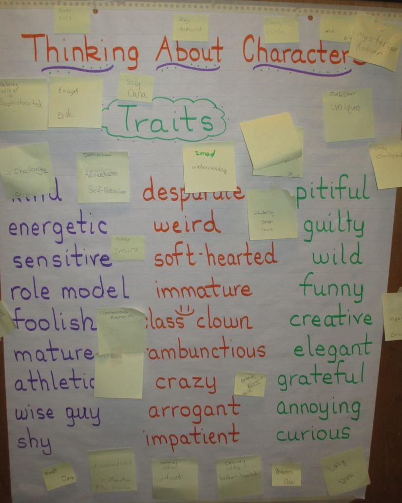 Teaching Character Traits In Reader S Workshop Scholastic