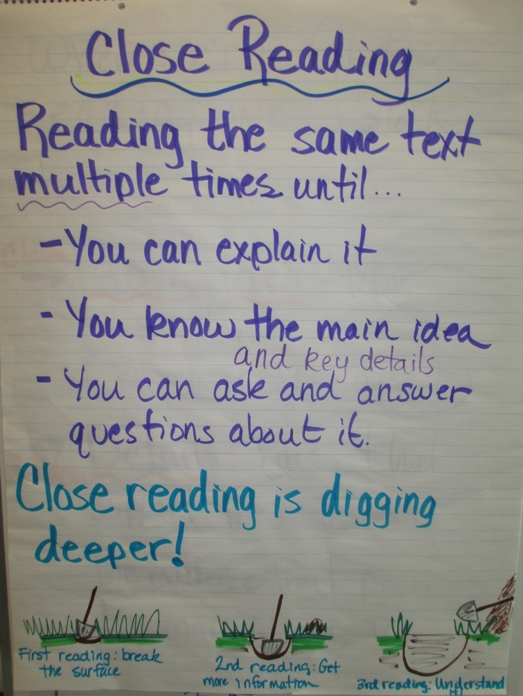 Investigating Nonfiction Part 2 Digging Deeper With Close Reading – Close Reading Worksheet