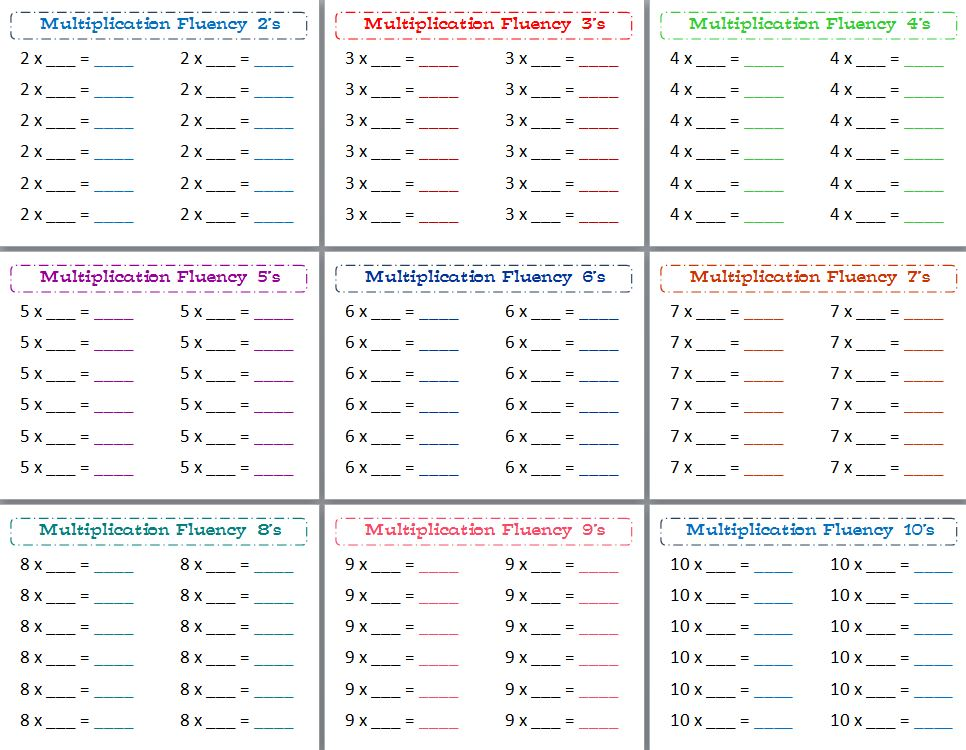 Multiplication Fluency in Minutes a Day | Scholastic