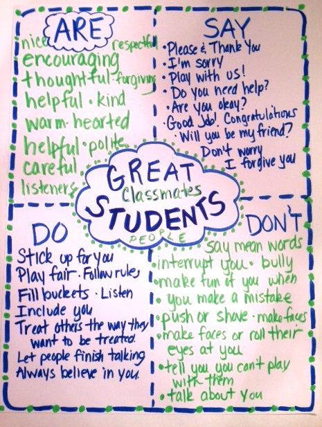 Great classmates anchor chart