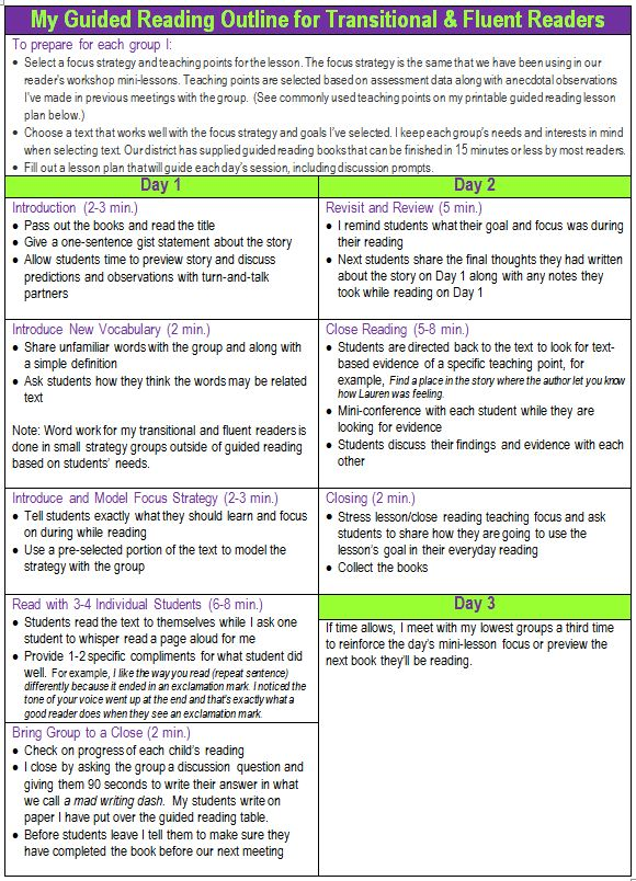 Make Guided Reading Manageable | Scholastic