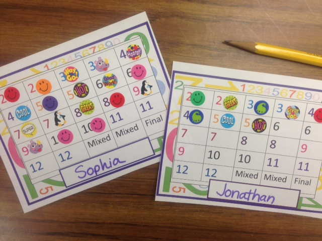 Multiplication incentive charts