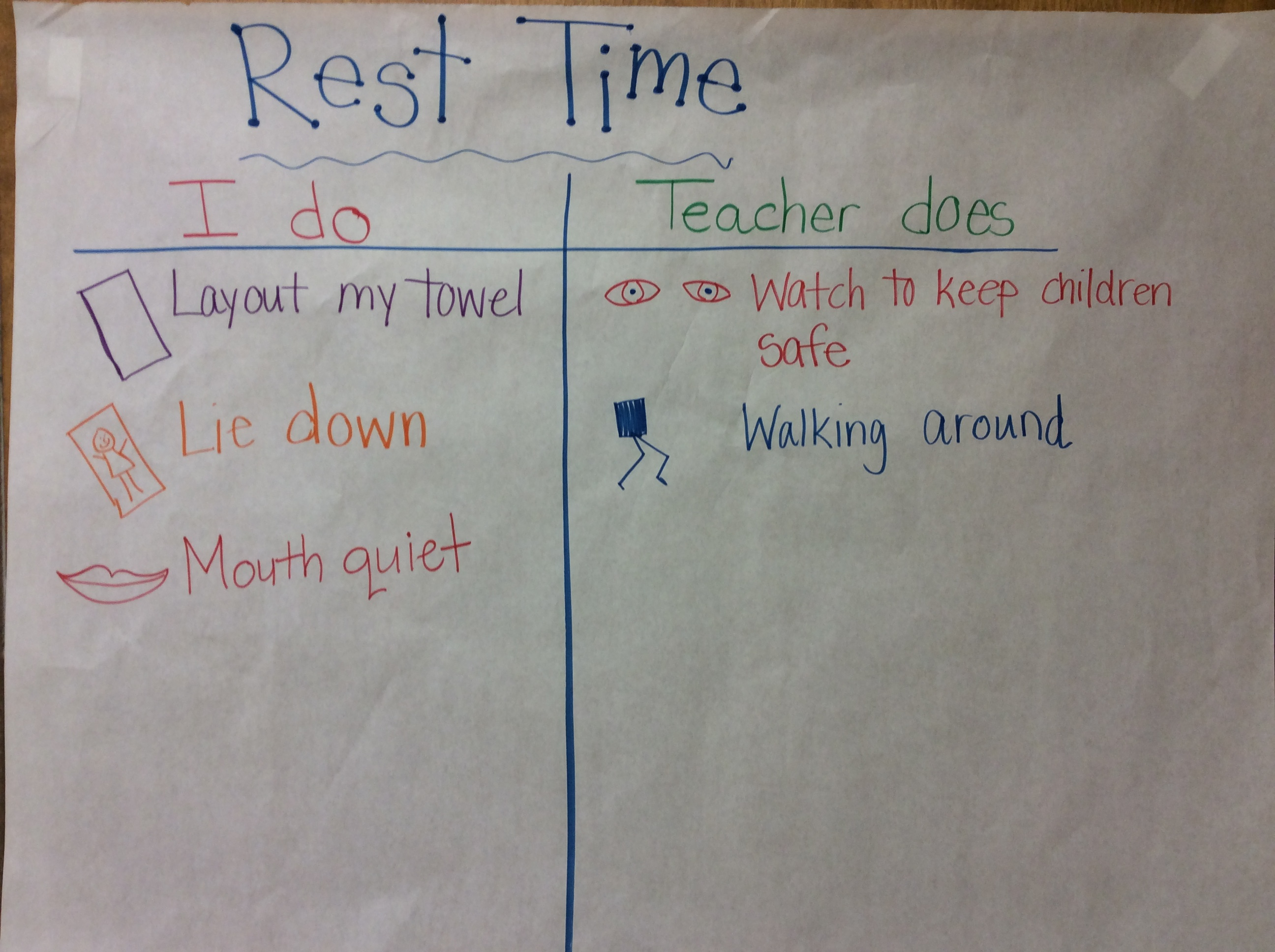 Kindergarten Rest Time