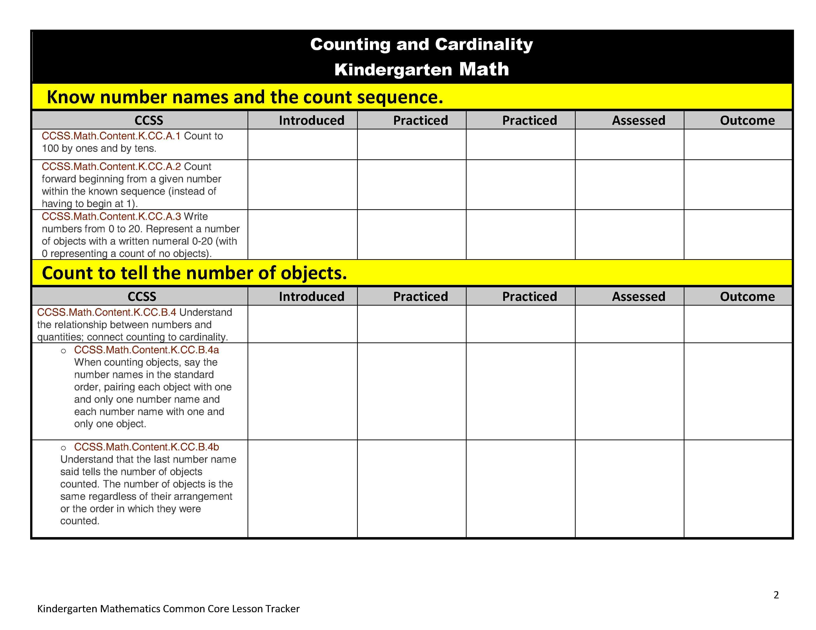 Common core lesson plan template trattorialeondoro maxwellsz