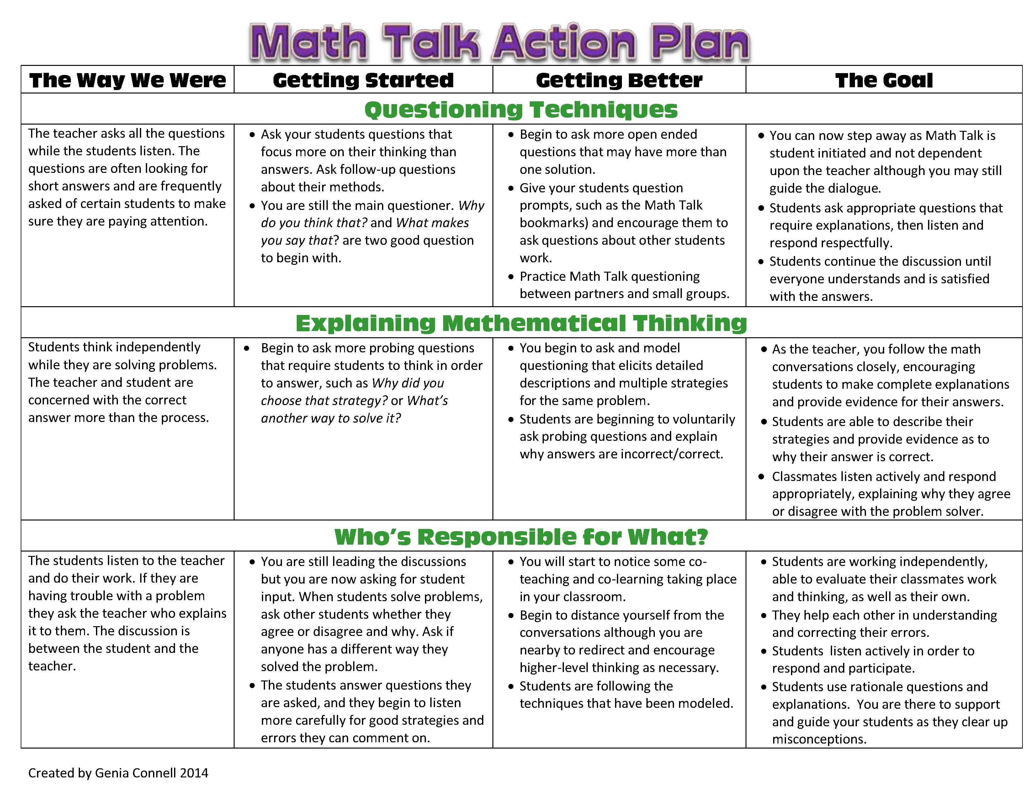 how to write a lesson plan for mathematics
