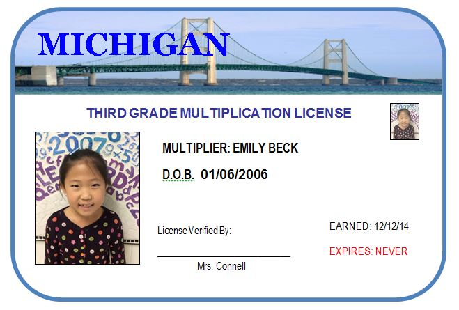 Multiplcation License