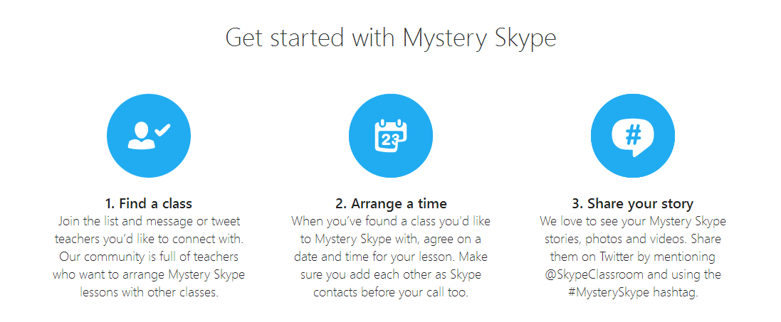 Geography Skills Soar With Mystery Skype | Scholastic