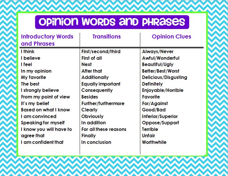 graphic organizers for opinion writing  scholastic opinion transitional words and phrases chart