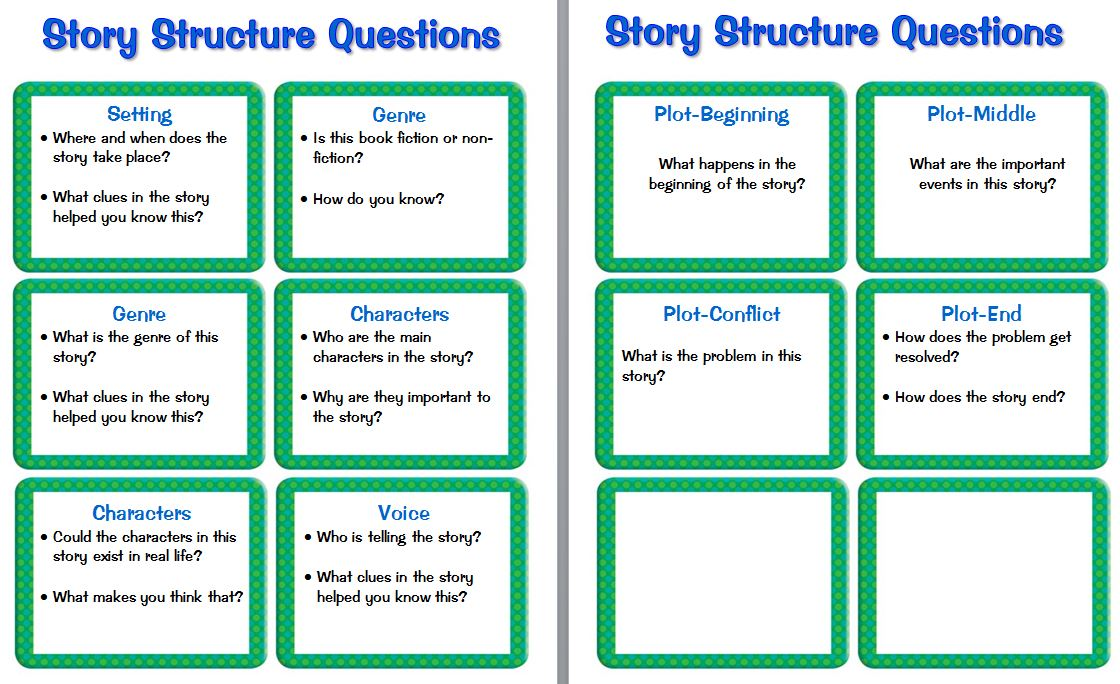 photograph relating to Printable Task Cards identified as Guided Looking at Prompts and Issues in the direction of Boost