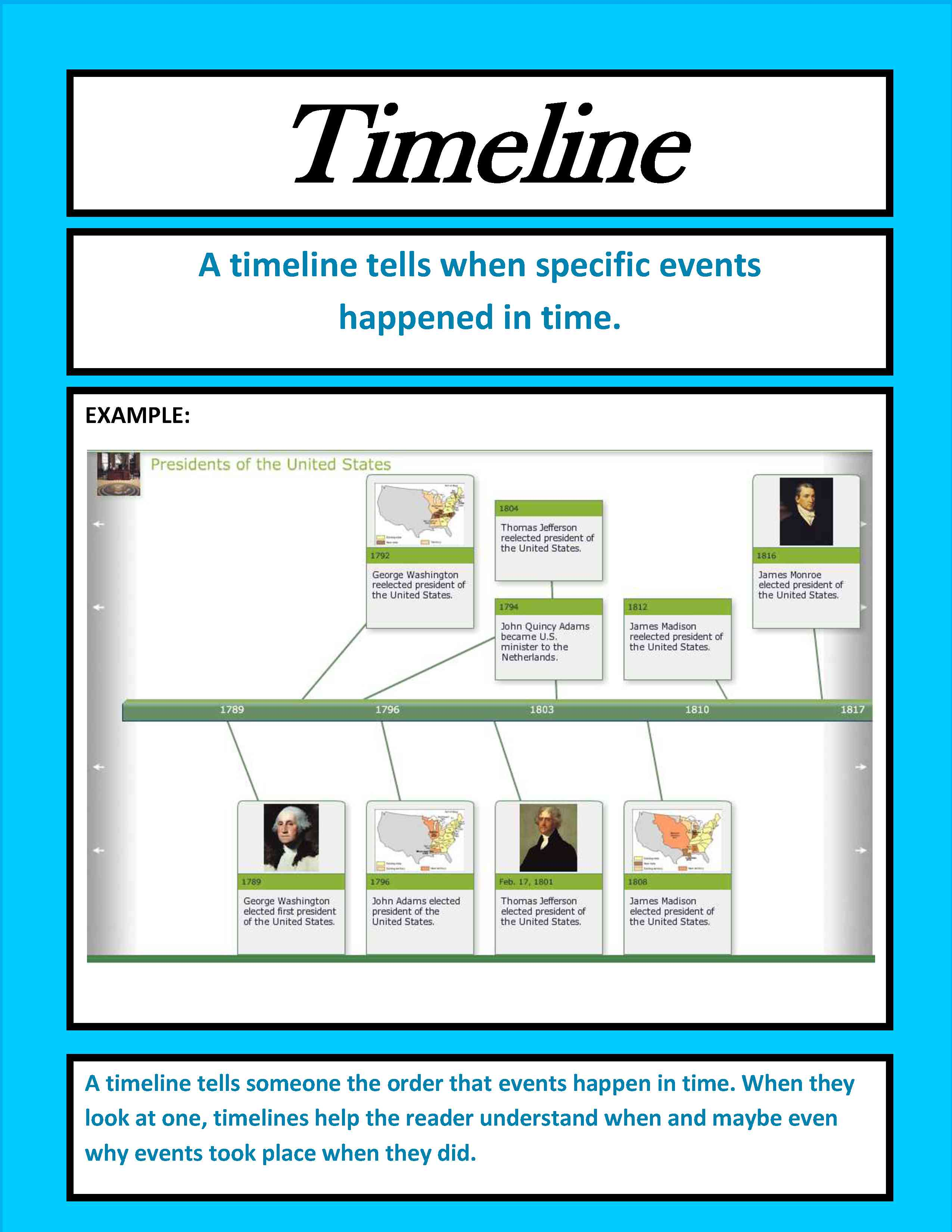 Navigating Nonfiction Text in the Common Core Classroom Part 1 – Sample Timeline for Students