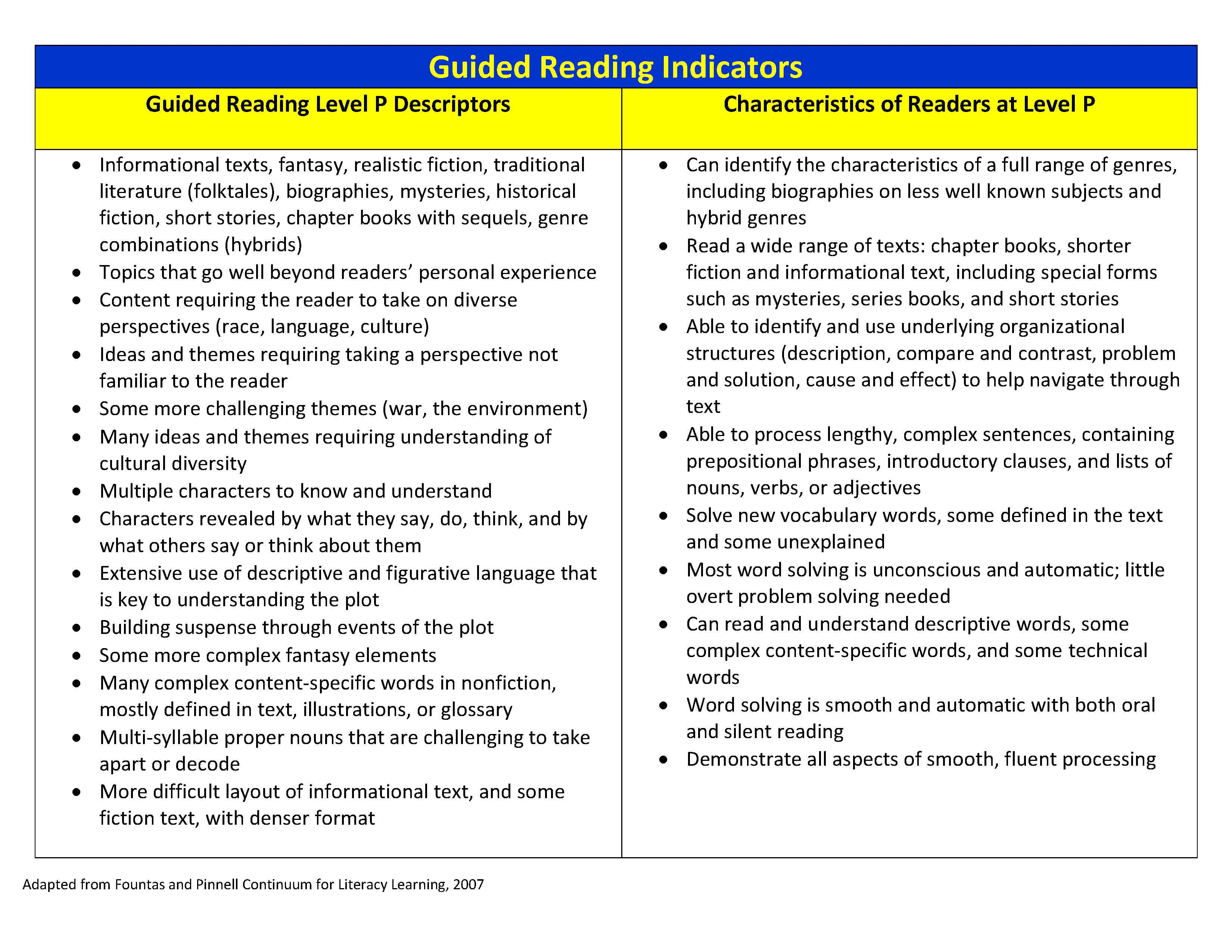 Guided Reading Organization Made Easy Scholastic - Free guided reading lesson plan template