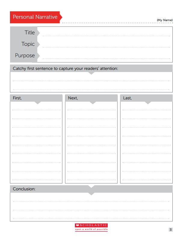 narrative essay writing graphic organizers This post will focus on ideas to use in your writing class to encourage prewriting in a narrative essay this writing mini lesson and using graphic organizers.