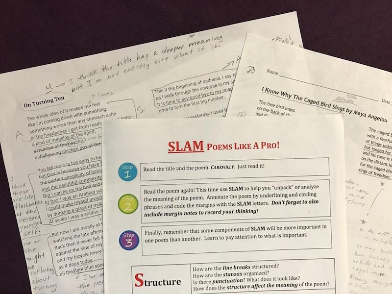 SLAM Poetry A Poem Analysis Tool – Analyzing Poetry Worksheet